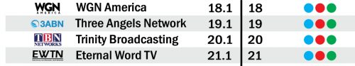 Channel Guide - LightSpeed Local